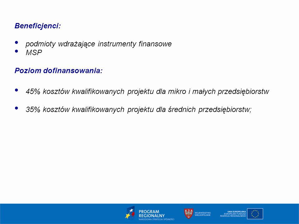 Beneficjenci: podmioty wdrażające instrumenty finansowe MSP Poziom dofinansowania: 45% kosztów kwalifikowanych projektu dla mikro i małych przedsiębiorstw 35% kosztów kwalifikowanych projektu dla średnich przedsiębiorstw;