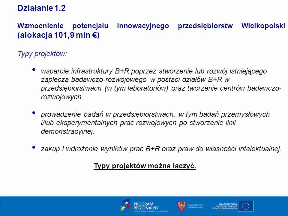 8 Działanie 1.2 Wzmocnienie potencjału innowacyjnego przedsiębiorstw Wielkopolski (alokacja 101,9 mln €) Typy projektów: wsparcie infrastruktury B+R poprzez stworzenie lub rozwój istniejącego zaplecza badawczo-rozwojowego w postaci działów B+R w przedsiębiorstwach (w tym laboratoriów) oraz tworzenie centrów badawczo- rozwojowych.