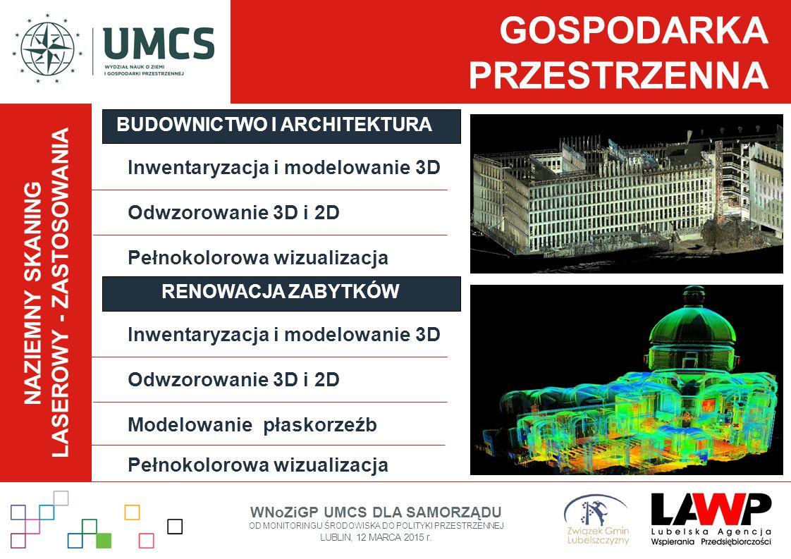 GOSPODARKA PRZESTRZENNA NAZIEMNY SKANING LASEROWY - ZASTOSOWANIA Inwentaryzacja i modelowanie 3D Odwzorowanie 3D i 2D Pełnokolorowa wizualizacja WNoZi