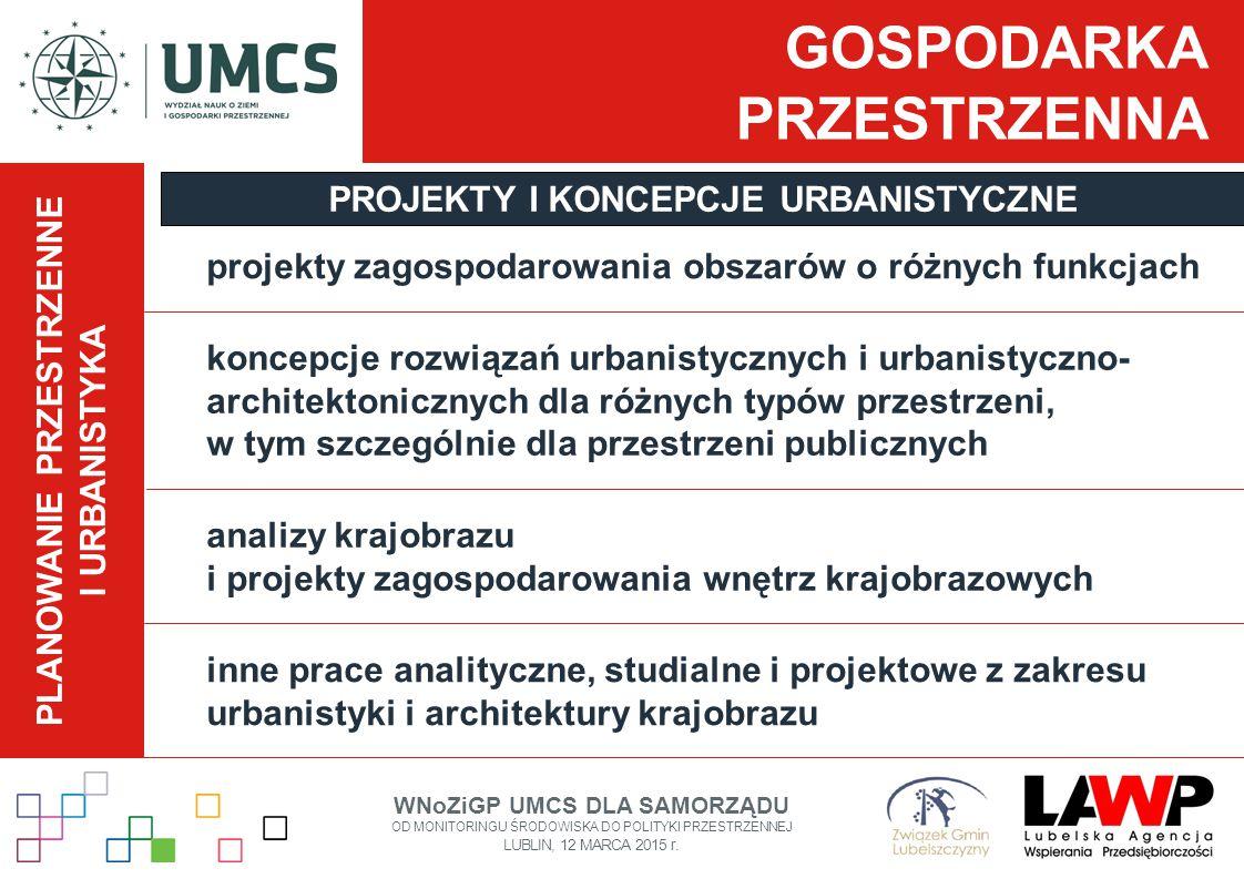 GOSPODARKA PRZESTRZENNA PLANOWANIE PRZESTRZENNE I URBANISTYKA projekty zagospodarowania obszarów o różnych funkcjach koncepcje rozwiązań urbanistyczny