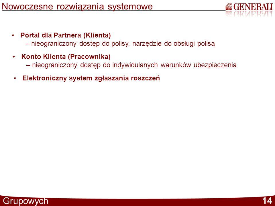 Departament Sprzedaży Ubezpieczeń Grupowych14 Nowoczesne rozwiązania systemowe Portal dla Partnera (Klienta) – nieograniczony dostęp do polisy, narzęd