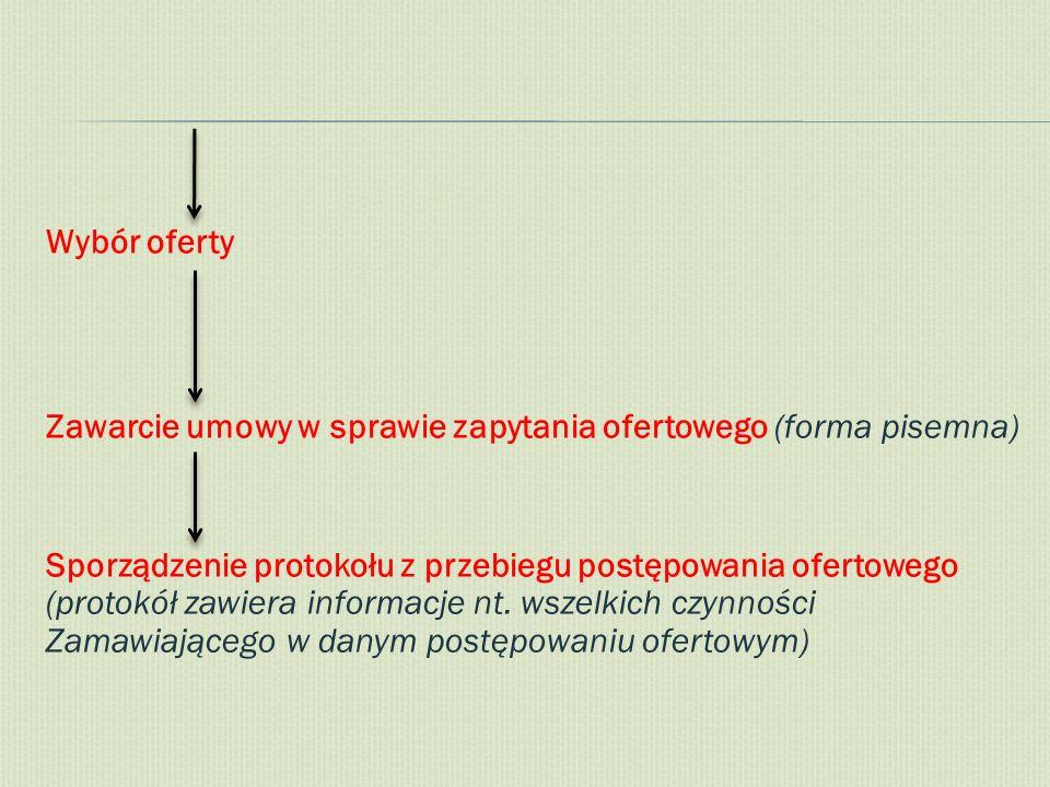 Wybór oferty Zawarcie umowy w sprawie zapytania ofertowego (forma pisemna) Sporządzenie protokołu z przebiegu postępowania ofertowego (protokół zawiera informacje nt.