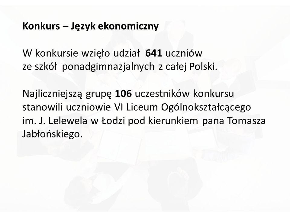 Konkurs – Język ekonomiczny W konkursie wzięło udział 641 uczniów ze szkół ponadgimnazjalnych z całej Polski.