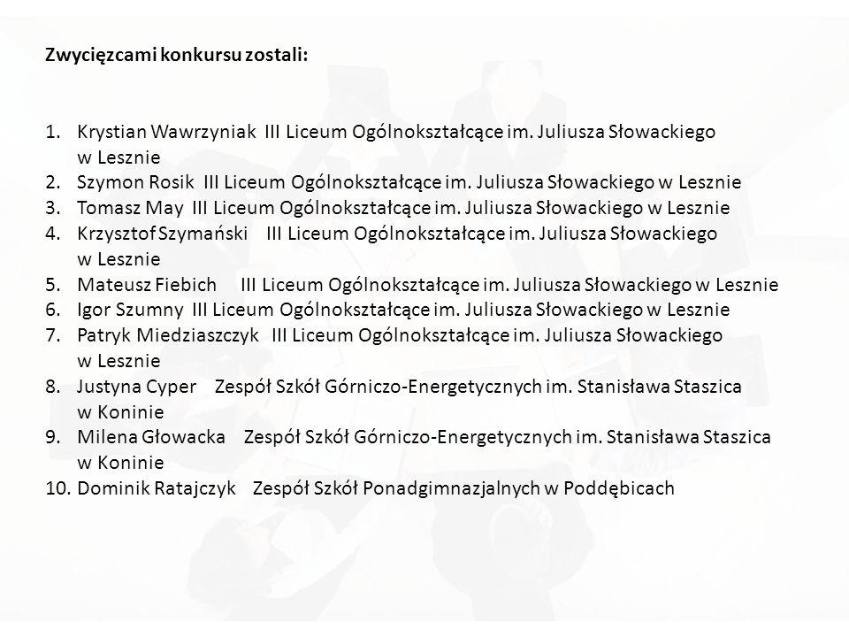 Zwycięzcami konkursu zostali: 1.Krystian Wawrzyniak III Liceum Ogólnokształcące im.