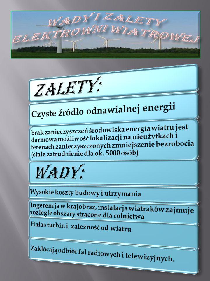 W Polsce energetyka wiatrowa rozwija się od kilkunastu lat.