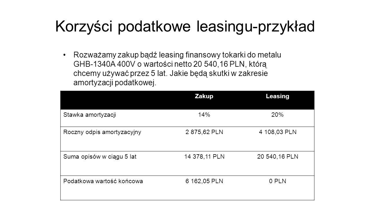 Korzyści podatkowe leasingu-przykład Rozważamy zakup bądź leasing finansowy tokarki do metalu GHB-1340A 400V o wartości netto 20 540,16 PLN, którą chc
