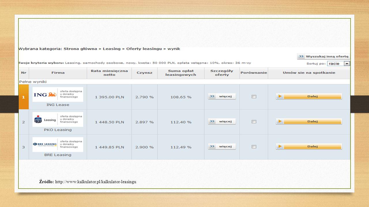 Korzyści podatkowe leasingu-przykład Rozważamy zakup bądź leasing finansowy tokarki do metalu GHB-1340A 400V o wartości netto 20 540,16 PLN, którą chcemy używać przez 5 lat.