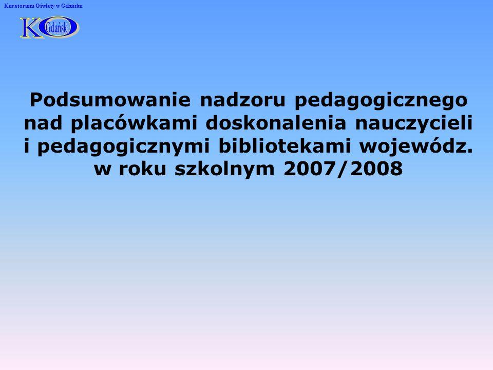 Forma nadzoru Placówki doskonalenia nauczycieli publiczne Placówki doskonalenia nauczycieli niepubliczne Pedagogiczne Biblioteki Wojewódzkie Wizytacja 251 Badania 10112 Kontrola kursów kwalifikacyjnych 211- Kontrola bazy przed wpisem placówki do rejestru PKO -7- Kontrola spełniania wymagań akredytacyjnych 21- Kontrola związana ze skargą 4-- Kuratorium Oświaty w Gdańsku