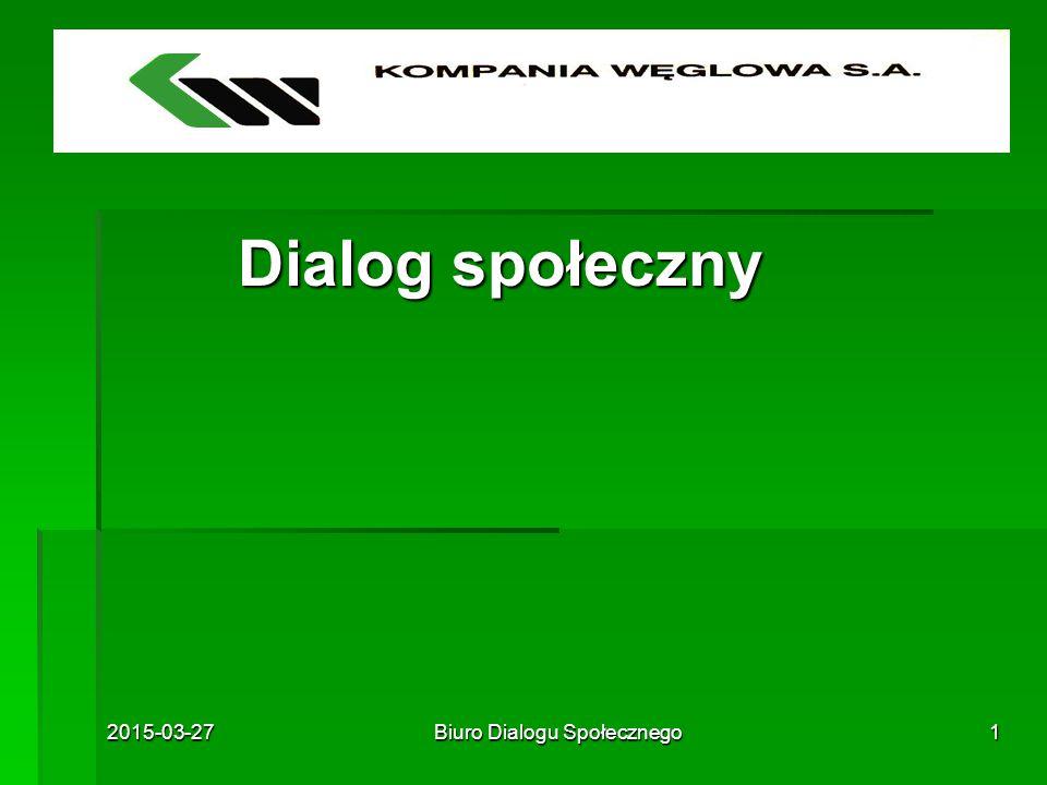 2015-03-27Biuro Dialogu Społecznego1 Dialog społeczny