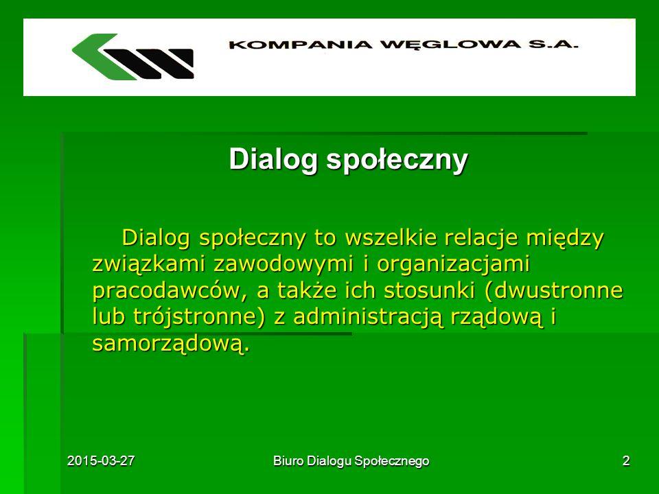 2015-03-27Biuro Dialogu Społecznego2 Dialog społeczny Dialog społeczny to wszelkie relacje między związkami zawodowymi i organizacjami pracodawców, a