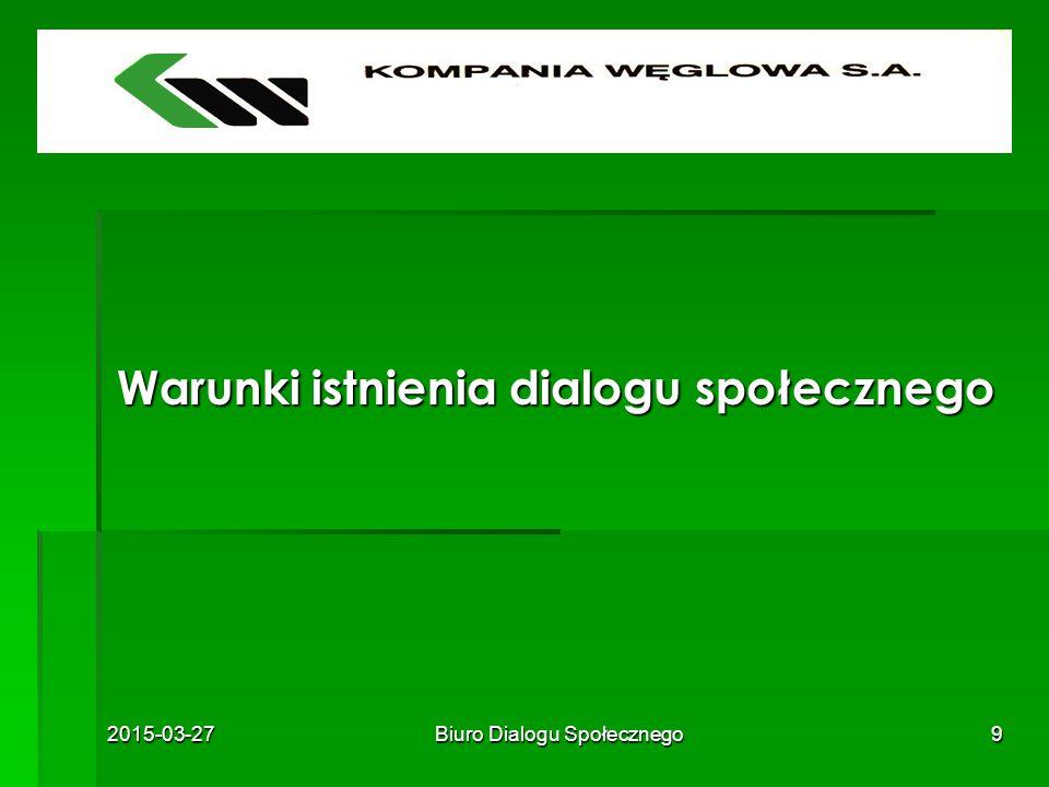 2015-03-27Biuro Dialogu Społecznego9 Warunki istnienia dialogu społecznego