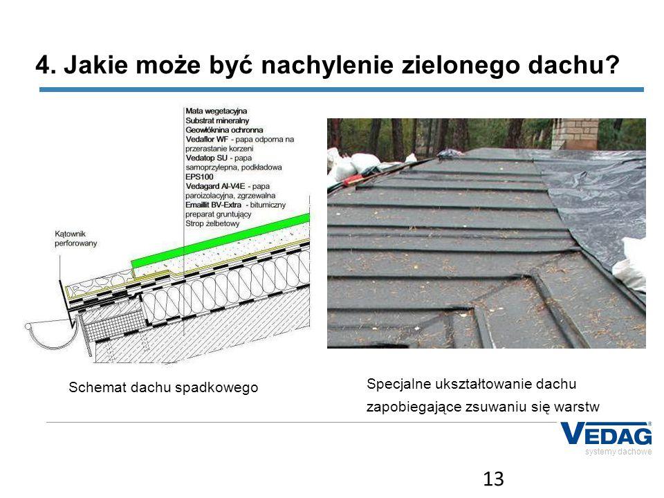 13 systemy dachowe 4. Jakie może być nachylenie zielonego dachu? Specjalne ukształtowanie dachu zapobiegające zsuwaniu się warstw Schemat dachu spadko