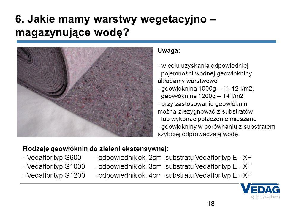 18 systemy dachowe Systemy dachów zielonych Rodzaje geowłóknin do zieleni ekstensywnej: - Vedaflor typ G600– odpowiednik ok. 2cm substratu Vedaflor ty