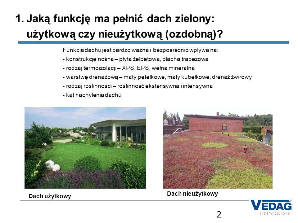 2 1.Jaką funkcję ma pełnić dach zielony: użytkową czy nieużytkową (ozdobną)? Funkcja dachu jest bardzo ważna i bezpośrednio wpływa na: - konstrukcję n