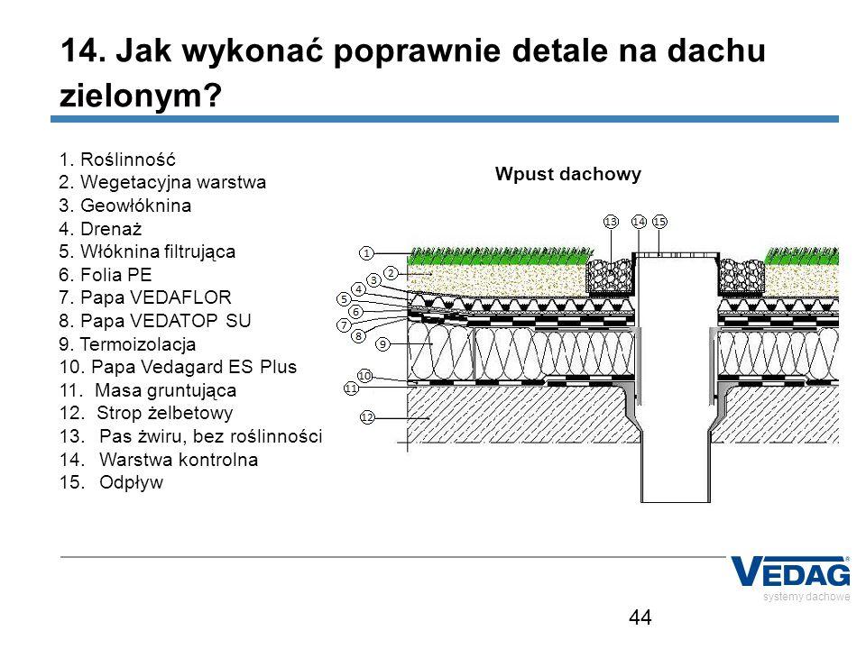 44 systemy dachowe Wpust dachowy 1. Roślinność 2. Wegetacyjna warstwa 3. Geowłóknina 4. Drenaż 5. Włóknina filtrująca 6. Folia PE 7. Papa VEDAFLOR 8.