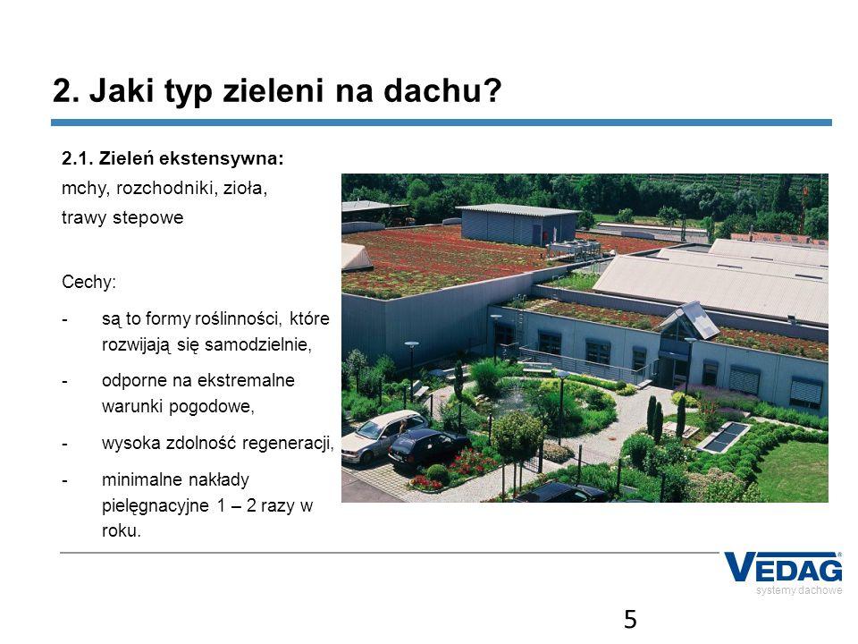 36 systemy dachowe 11.Czy można układać zieleń na dachach skośnych.