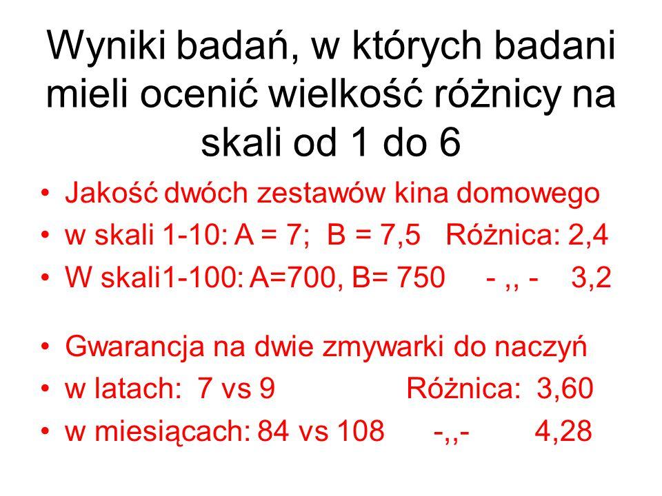 Wyniki badań, w których badani mieli ocenić wielkość różnicy na skali od 1 do 6 Jakość dwóch zestawów kina domowego w skali 1-10: A = 7; B = 7,5 Różni
