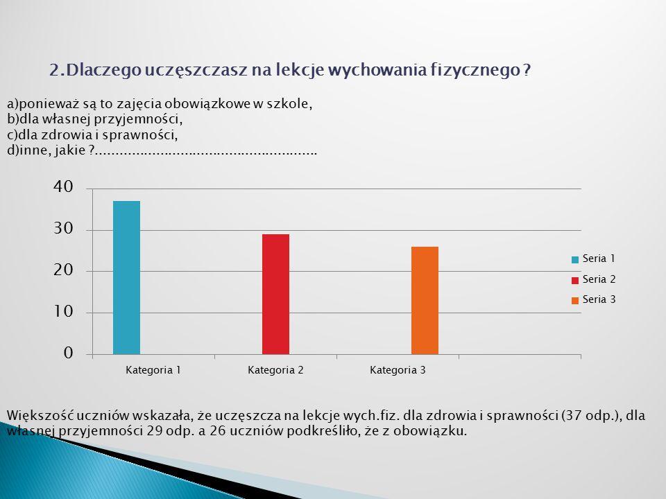 3.Jakie czynniki mają wpływ na uzyskiwaną przez Ciebie ocenę z zajęć w- f .