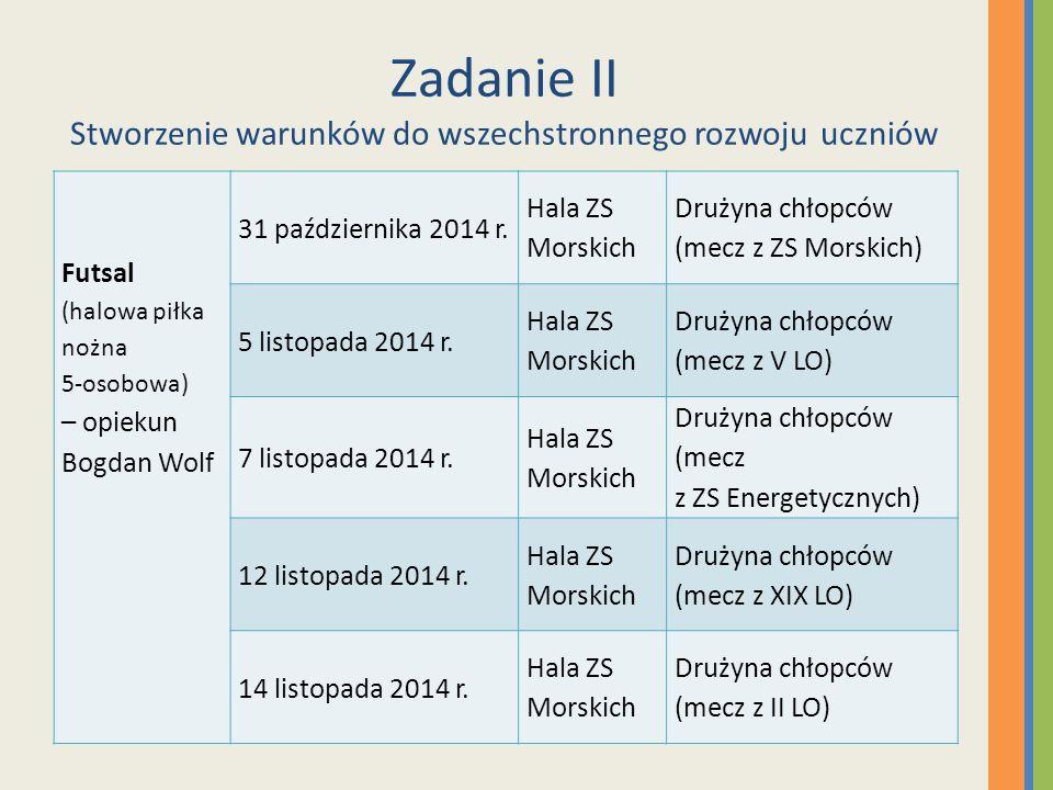 Zadanie II Stworzenie warunków do wszechstronnego rozwoju uczniów Futsal (halowa piłka nożna 5-osobowa) – opiekun Bogdan Wolf 31 października 2014 r.