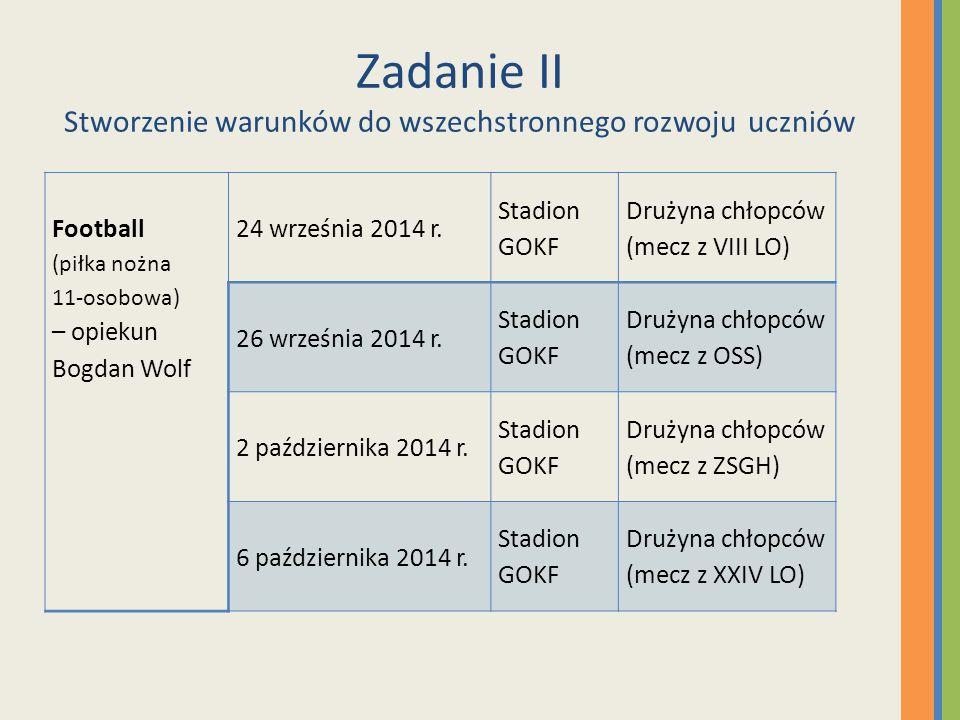 Zadanie II Stworzenie warunków do wszechstronnego rozwoju uczniów Football (piłka nożna 11-osobowa) – opiekun Bogdan Wolf 24 września 2014 r. Stadion