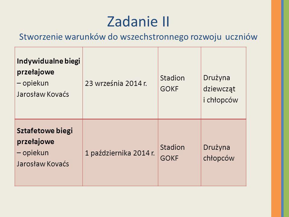 Zadanie II Stworzenie warunków do wszechstronnego rozwoju uczniów Indywidualne biegi przełajowe – opiekun Jarosław Kovaćs 23 września 2014 r. Stadion
