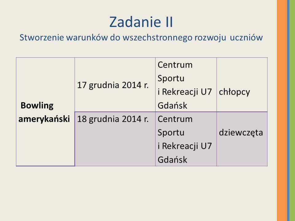 Zadanie II Stworzenie warunków do wszechstronnego rozwoju uczniów Bowling amerykański 17 grudnia 2014 r. Centrum Sportu i Rekreacji U7 Gdańsk chłopcy