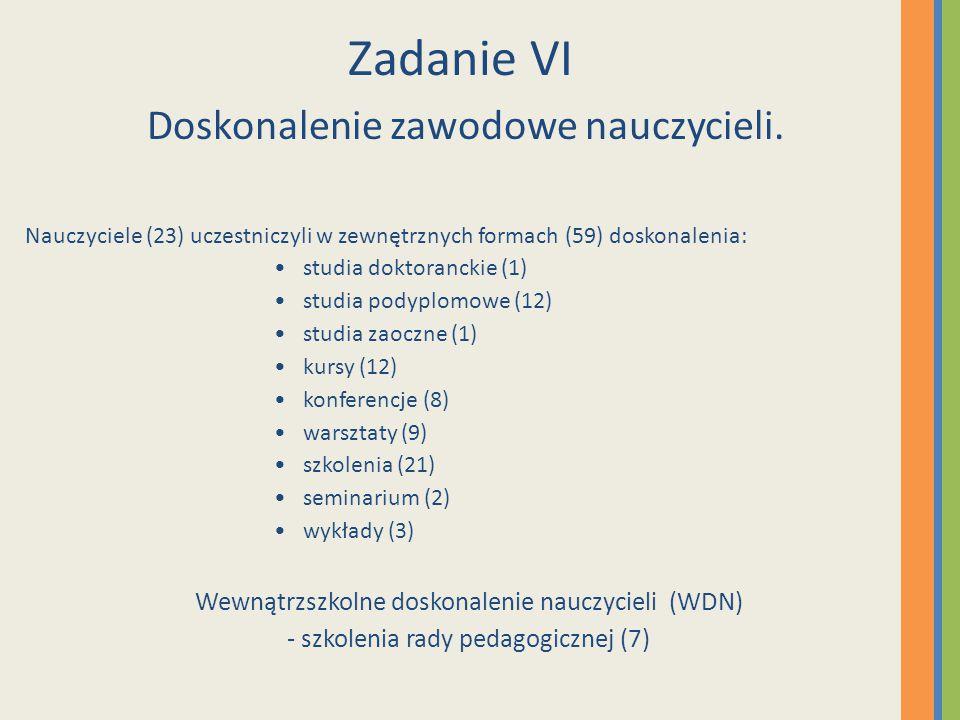 Nauczyciele (23) uczestniczyli w zewnętrznych formach (59) doskonalenia: studia doktoranckie (1) studia podyplomowe (12) studia zaoczne (1) kursy (12)