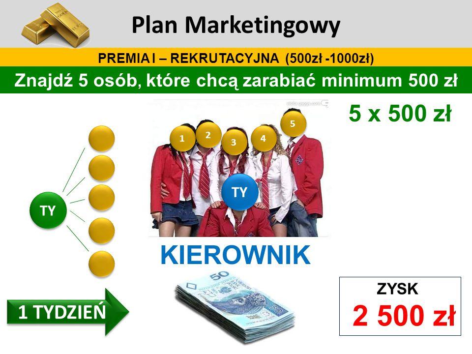 TY 5 x 500 zł Plan Marketingowy PREMIA I – REKRUTACYJNA (500zł -1000zł) Znajdź 5 osób, które chcą zarabiać minimum 500 zł 1 TYDZIEŃ TY 1 1 2 2 3 3 4 4
