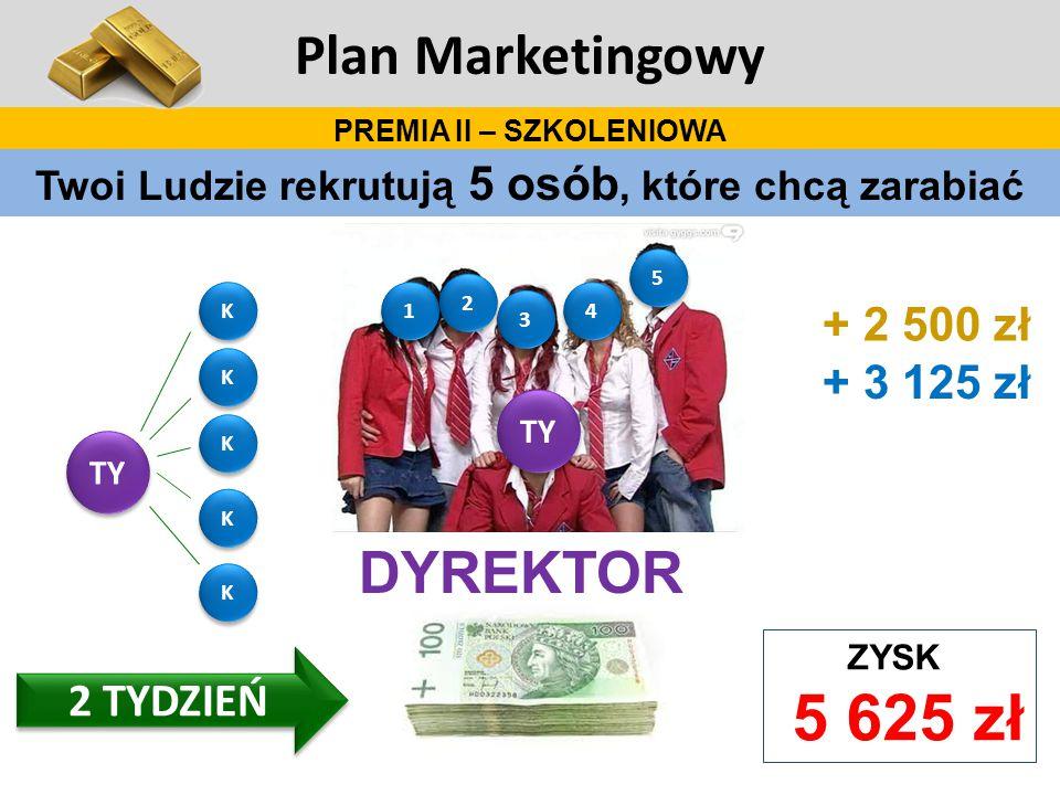 TY K K K K K K K K K K Plan Marketingowy PREMIA II – SZKOLENIOWA 2 TYDZIEŃ TY 1 1 2 2 3 3 4 4 5 5 DYREKTOR ZYSK 5 625 zł + 2 500 zł + 3 125 zł Twoi Lu