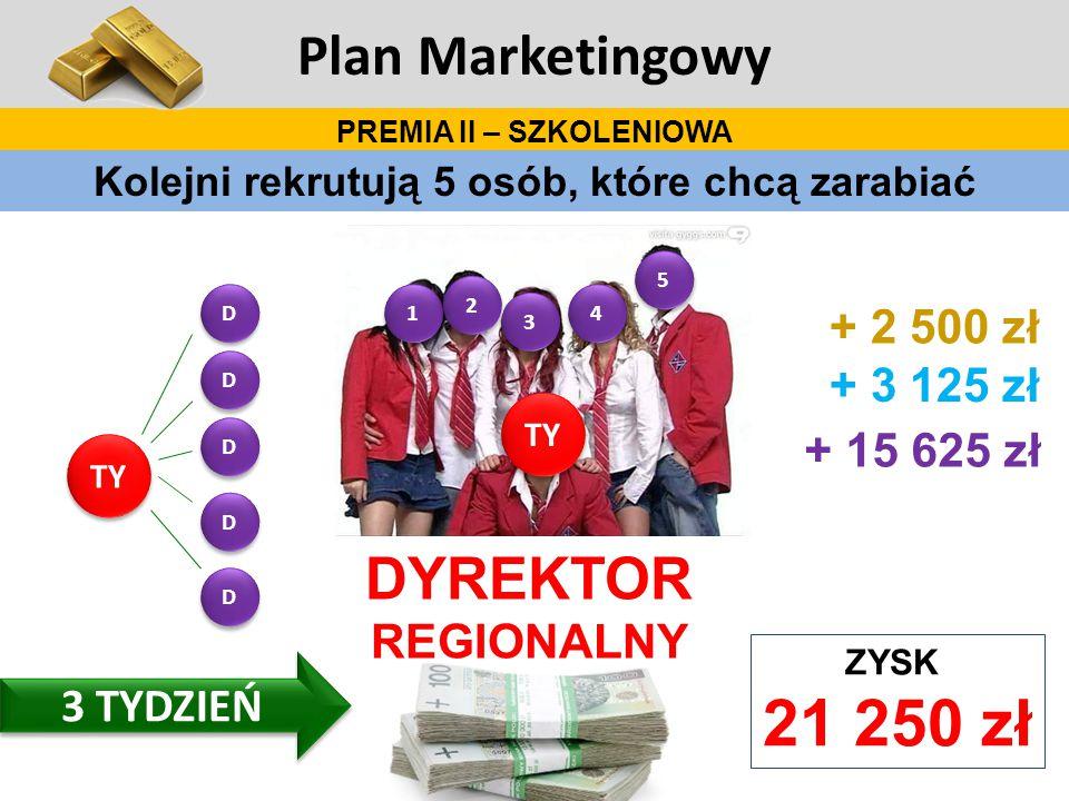 TY D D D D D D D D D D Plan Marketingowy PREMIA II – SZKOLENIOWA TY 1 1 2 2 3 3 4 4 5 5 Kolejni rekrutują 5 osób, które chcą zarabiać + 2 500 zł + 3 1