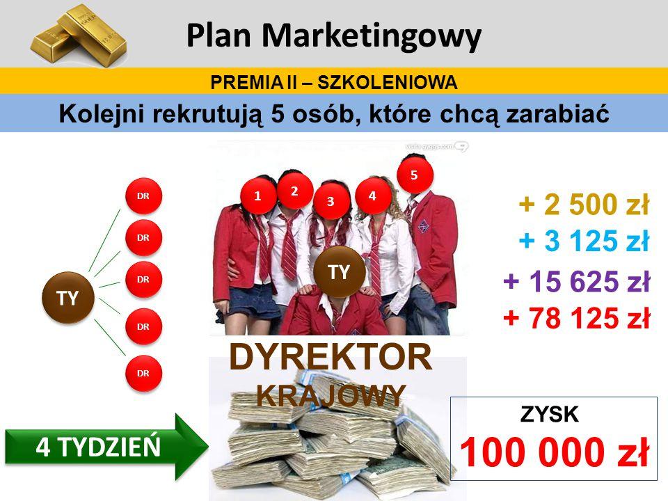 TY DR Plan Marketingowy PREMIA II – SZKOLENIOWA TY 1 1 2 2 3 3 4 4 5 5 Kolejni rekrutują 5 osób, które chcą zarabiać + 2 500 zł + 3 125 zł + 15 625 zł