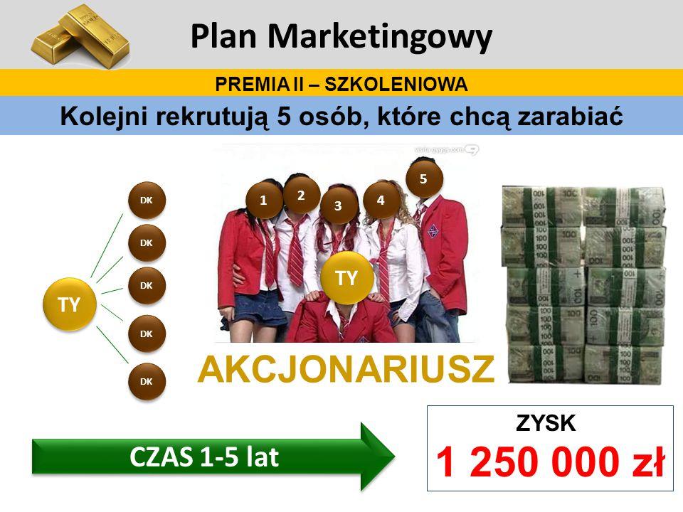 TY DK Plan Marketingowy PREMIA II – SZKOLENIOWA TY 1 1 2 2 3 3 4 4 5 5 AKCJONARIUSZ Kolejni rekrutują 5 osób, które chcą zarabiać ZYSK 1 250 000 zł CZ