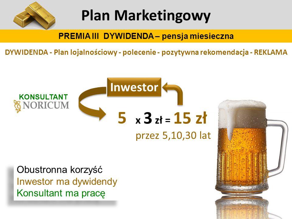 DYWIDENDA - Plan lojalnościowy - polecenie - pozytywna rekomendacja - REKLAMA 5 Inwestor Plan Marketingowy PREMIA III DYWIDENDA – pensja miesieczna KO
