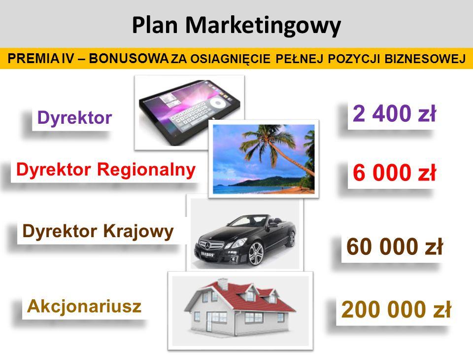 Plan Marketingowy PREMIA IV – BONUSOWA ZA OSIAGNIĘCIE PEŁNEJ POZYCJI BIZNESOWEJ 2 400 zł 6 000 zł 60 000 zł 200 000 zł Dyrektor Dyrektor Regionalny Dy