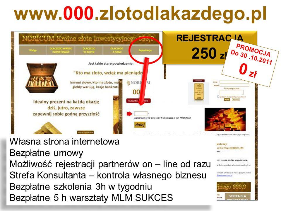 www.000.zlotodlakazdego.pl REJESTRACJA 250 zł PROMOCJA Do 30.10.2011 0 zł Własna strona internetowa Bezpłatne umowy Możliwość rejestracji partnerów on