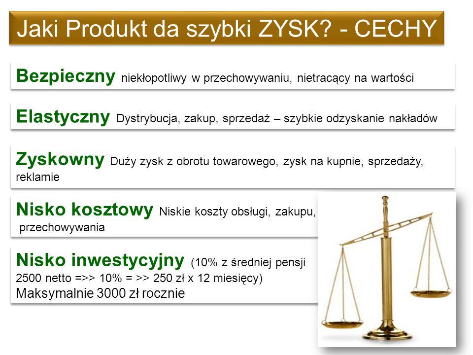 Jaki Produkt da szybki ZYSK? - CECHY Bezpieczny niekłopotliwy w przechowywaniu, nietracący na wartości Elastyczny Dystrybucja, zakup, sprzedaż – szybk