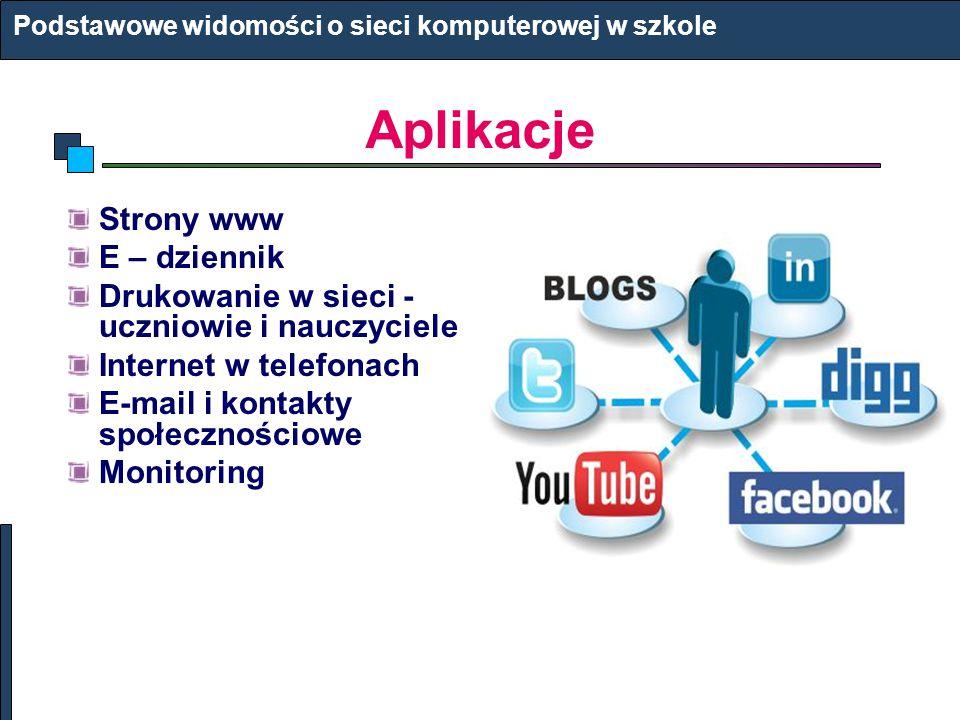 Aplikacje Strony www E – dziennik Drukowanie w sieci - uczniowie i nauczyciele Internet w telefonach E-mail i kontakty społecznościowe Monitoring Podstawowe widomości o sieci komputerowej w szkole