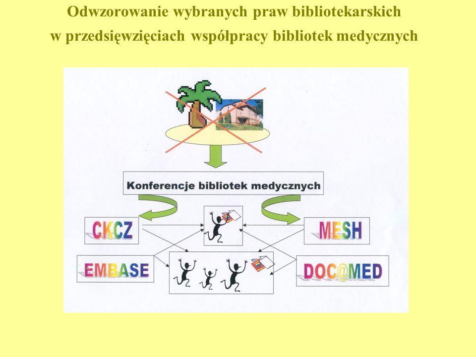 Odwzorowanie wybranych praw bibliotekarskich w przedsięwzięciach współpracy bibliotek medycznych