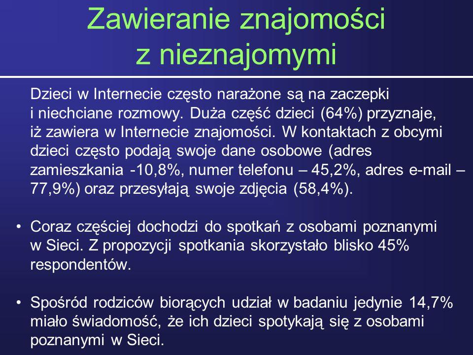 Bibliografia Andrzejewska A., Bednarek J, Szarzała D., Cyberprzestrzeń – szanse, zagrożenia, uzależnienia, Wydaw.