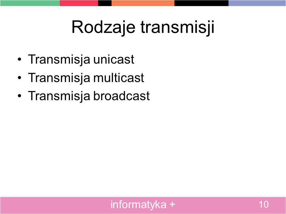 Rodzaje transmisji Transmisja unicast Transmisja multicast Transmisja broadcast 10 informatyka +