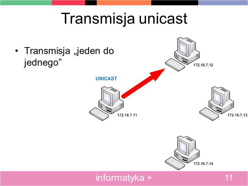 """Transmisja unicast Transmisja """"jeden do jednego"""" 11 informatyka +"""