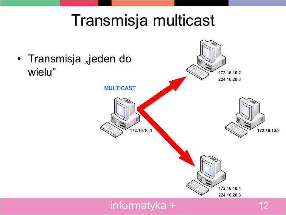 """Transmisja multicast Transmisja """"jeden do wielu"""" 12 informatyka +"""