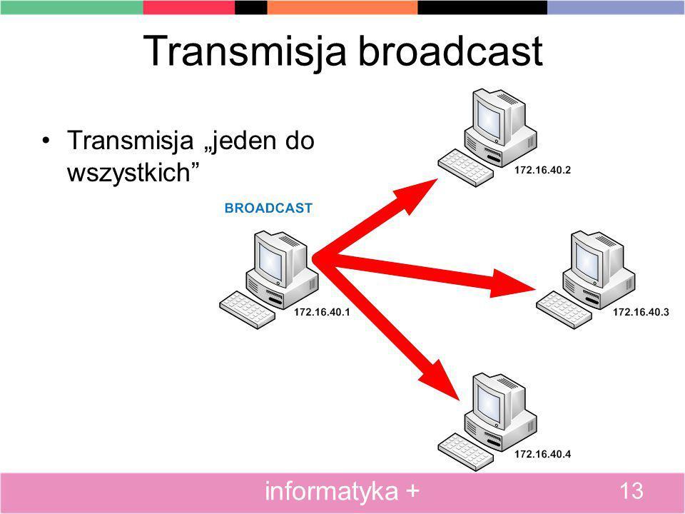 """Transmisja broadcast Transmisja """"jeden do wszystkich"""" 13 informatyka +"""