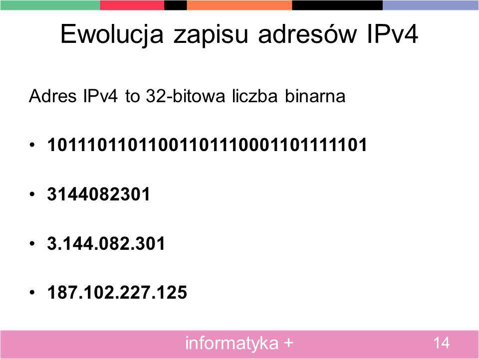Ewolucja zapisu adresów IPv4 Adres IPv4 to 32-bitowa liczba binarna 10111011011001101110001101111101 3144082301 3.144.082.301 187.102.227.125 14 infor
