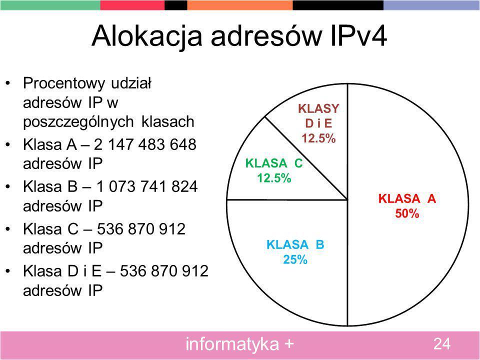 Alokacja adresów IPv4 Procentowy udział adresów IP w poszczególnych klasach Klasa A – 2 147 483 648 adresów IP Klasa B – 1 073 741 824 adresów IP Klas