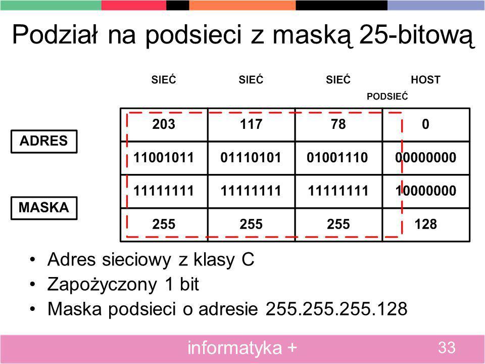 Podział na podsieci z maską 25-bitową Adres sieciowy z klasy C Zapożyczony 1 bit Maska podsieci o adresie 255.255.255.128 33 informatyka +