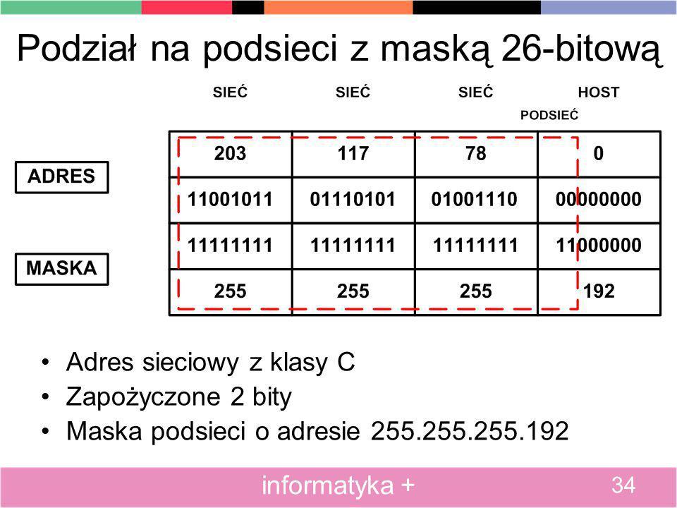 Podział na podsieci z maską 26-bitową Adres sieciowy z klasy C Zapożyczone 2 bity Maska podsieci o adresie 255.255.255.192 34 informatyka +