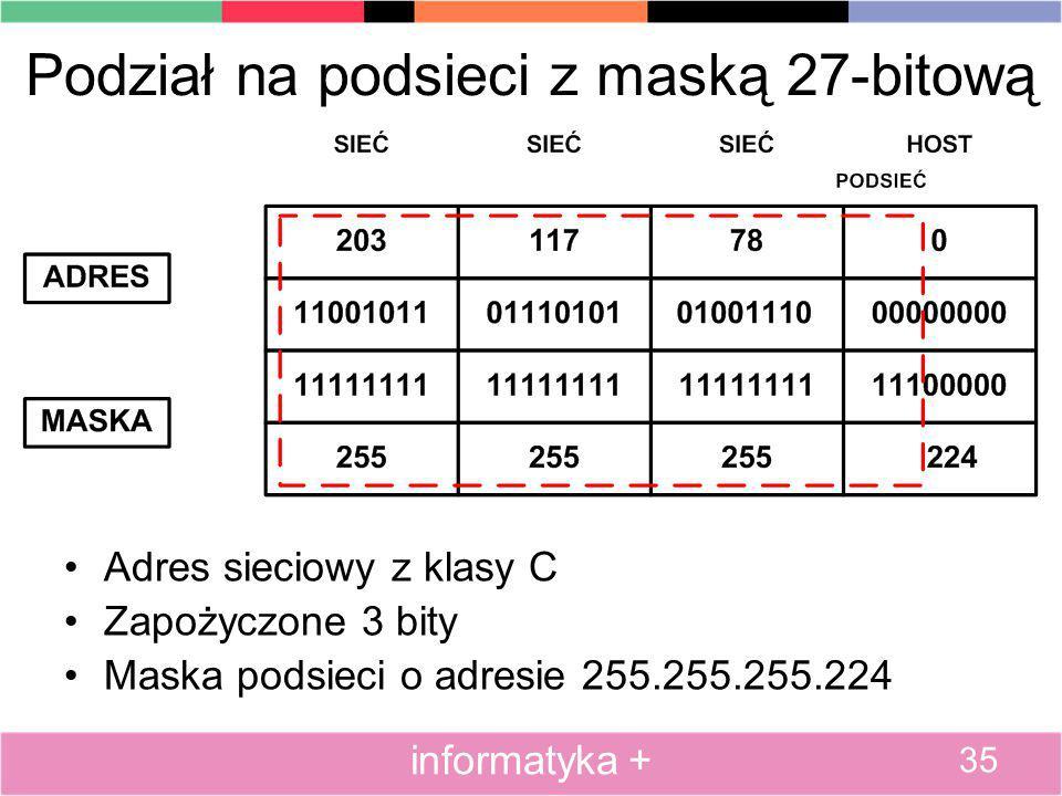 Podział na podsieci z maską 27-bitową Adres sieciowy z klasy C Zapożyczone 3 bity Maska podsieci o adresie 255.255.255.224 35 informatyka +