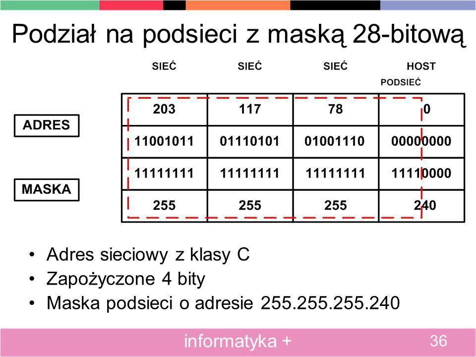 Podział na podsieci z maską 28-bitową Adres sieciowy z klasy C Zapożyczone 4 bity Maska podsieci o adresie 255.255.255.240 36 informatyka +
