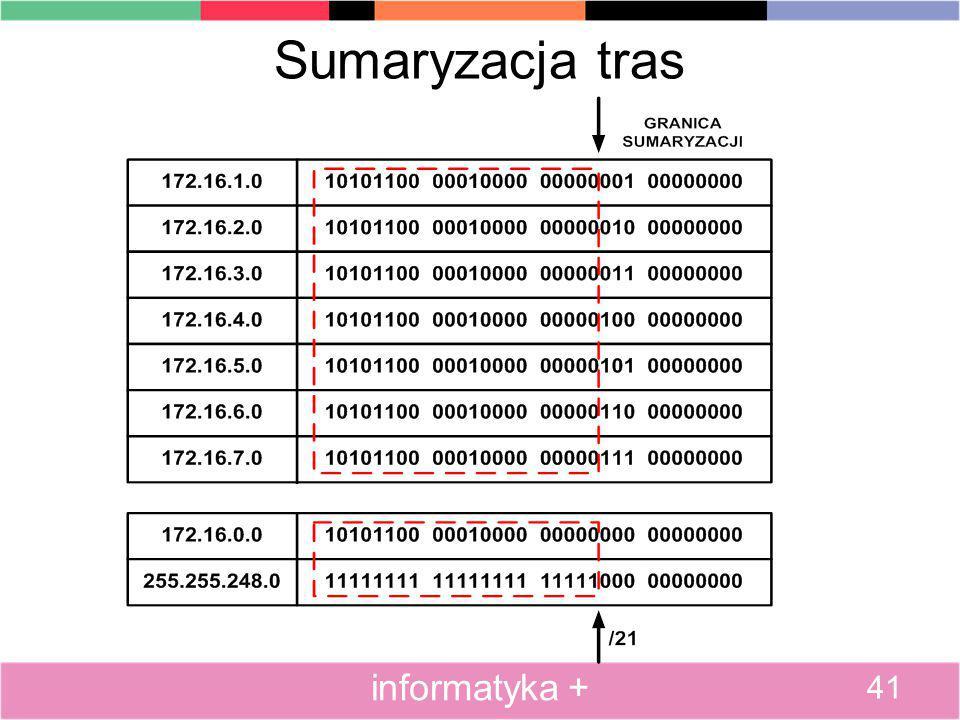 Sumaryzacja tras 41 informatyka +